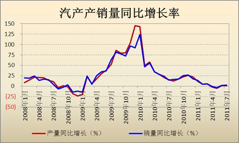 近期中国钢材需求将会发生哪些变化?图片