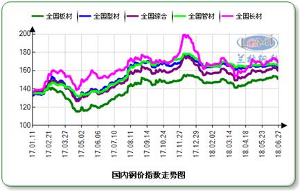 http://data.lgmi.com/ChartImg.axd?i=chart_0_0.png&g=26313dee22bc40f08d21ecd0870a0d85