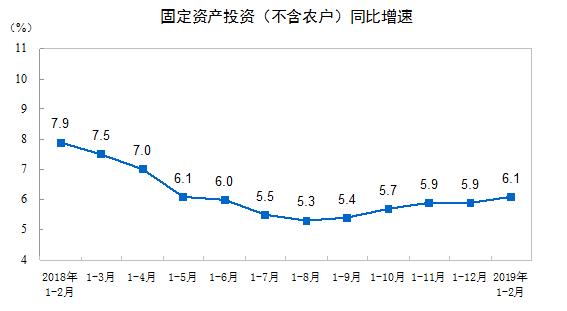 2019 3月份经济数据_2019年1 3月大化县主要经济指标数据
