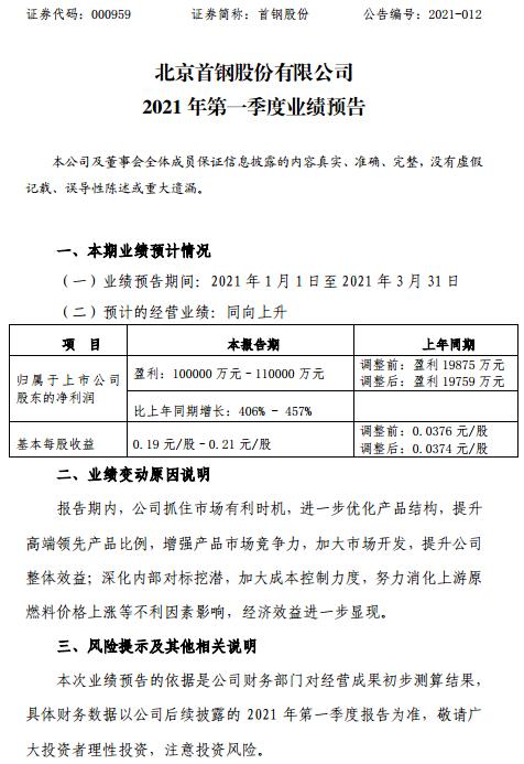 首钢股份:北京首钢股份有限公司2021年第一季度业绩预告